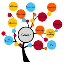 Career Counseling2